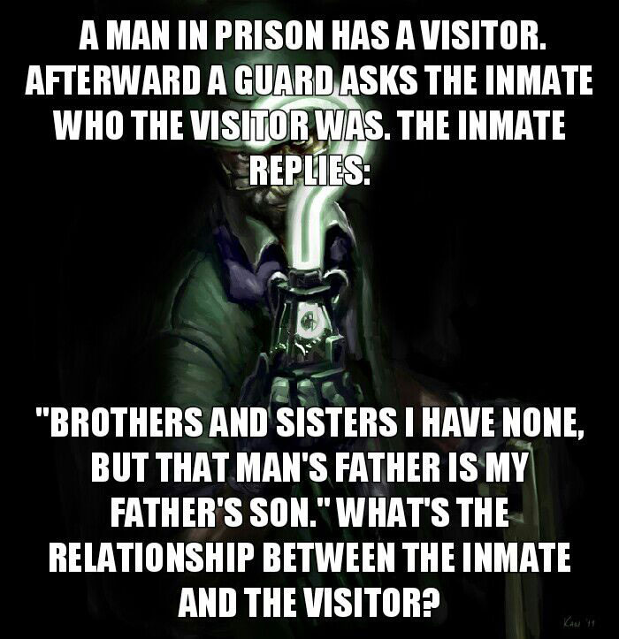 a man in prison has a visitor, afterward a guard asks the inmate who the visitor was, the inmate replies brothers and sisters i have none, but that man's father is my father's son, riddle