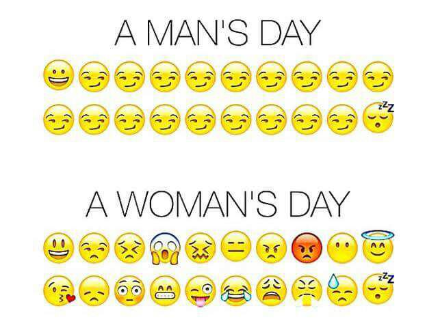 a man's day and a woman's expressed through emoticons