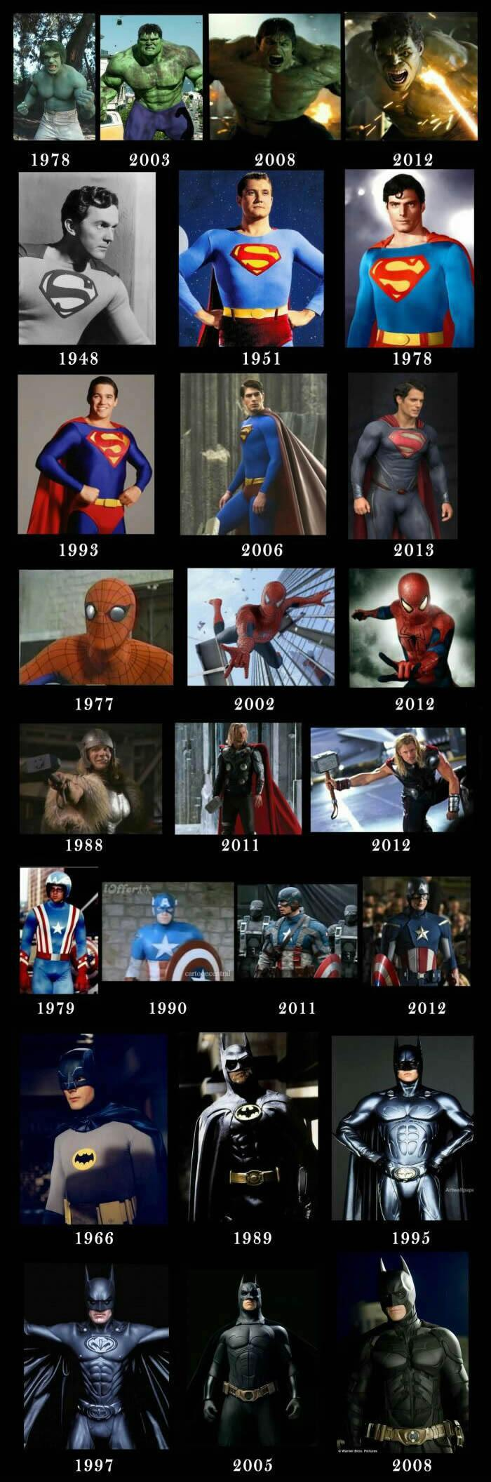 superhero styles throughout the years