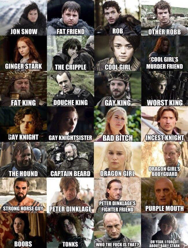 how to explain the various characters in game of thrones to someone