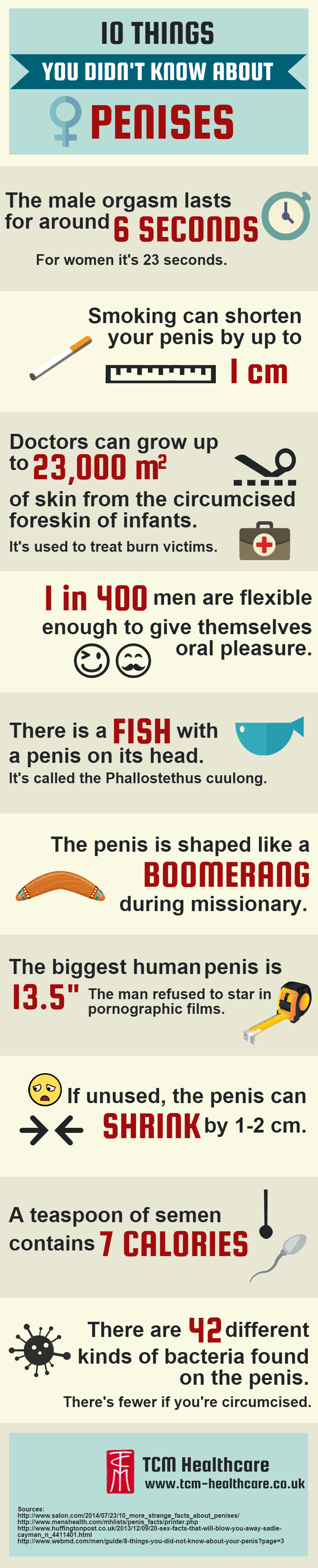 10 things you didn't know about penises