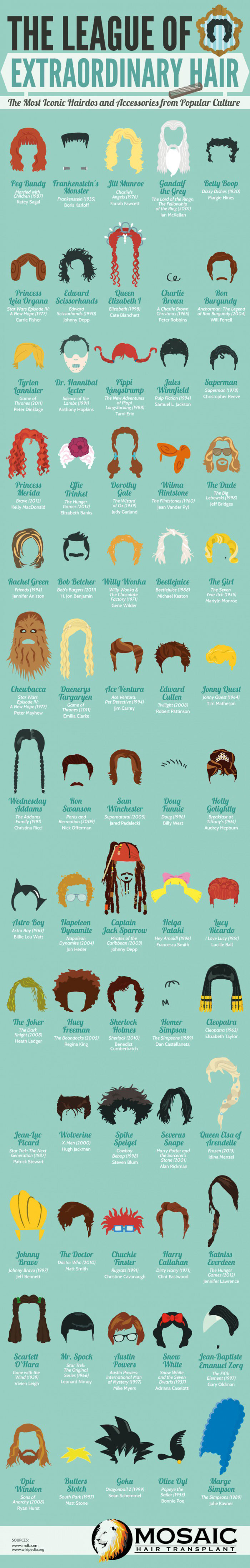 the league of extraordinary hair, the most iconic hairdos and accessories from popular culture