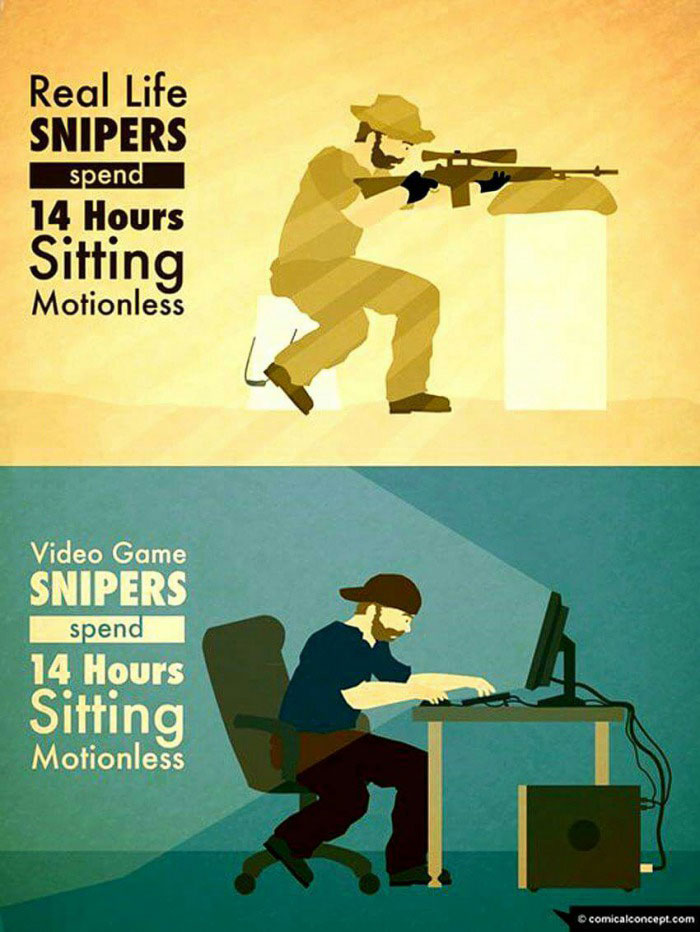 real life snipers spend 14 hours sitting motionless, video game snipes spend 14 hours sitting motionless