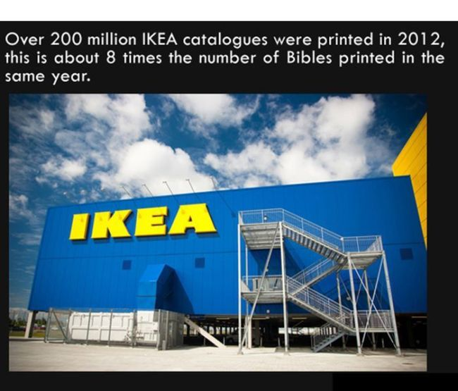 over 200 million ikea catalogues were printed in 2012, this is about 8 times the number of bibles printed in the same year, fun facts