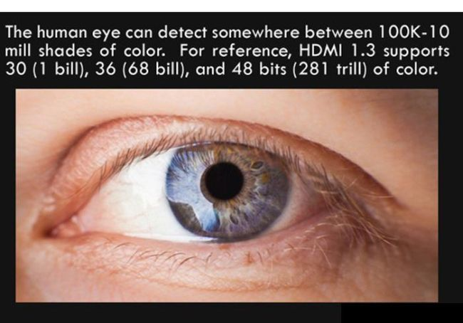 the human eye can detect somewhere between 100k-10 million shades of color, for reference hdmi 1.3 supports 30 (1 billion) 36 (68 billion) and 48 bits (281 trillion) of color, fun facts