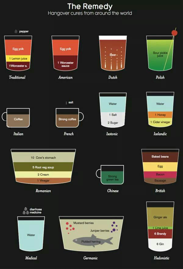 hangover cures from around the world, the remedy, infographic