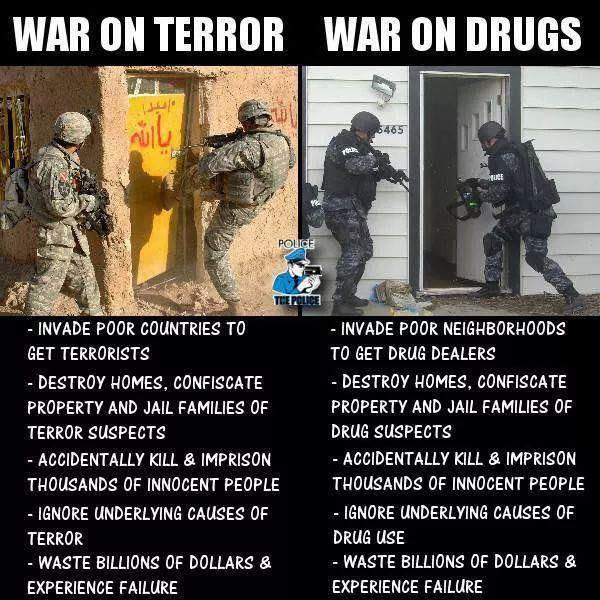 war on terror versus the war on drugs, all of our grievances are connected, occupy