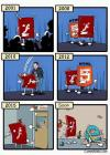 the life and death of flash in 6 slides, comic, internet explorer, html5