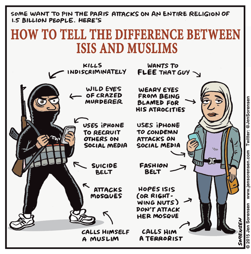 how to tell the difference between isis and muslims