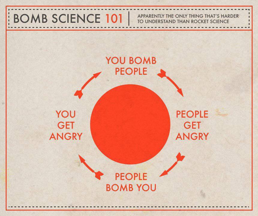 bomb science 101, you bomb people, people get angry, people bomb you