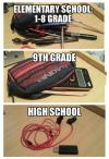 what you bring to school in elementary and high school