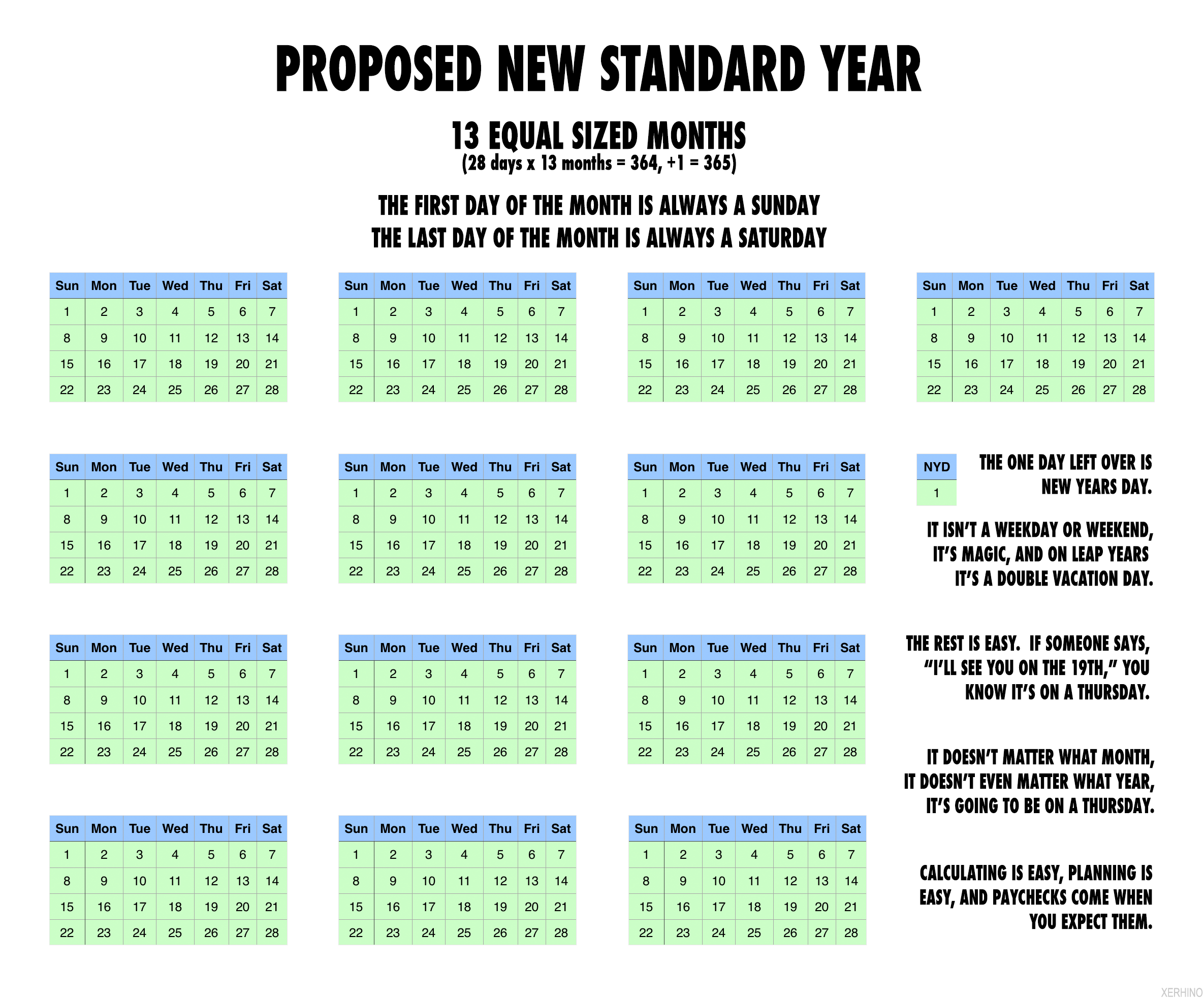 proposed new standard year with 13 equal sized months