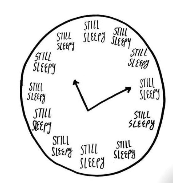 no matter what time it is, i'm still sleepy, clock