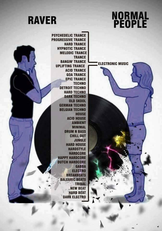 raver versus normal people, music styles