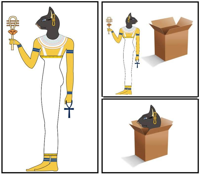 ancient egyptian cat gods are still cats, the allure of a box
