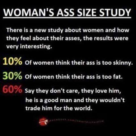 woman's ass size study, there is a new study about women and how they feel about their asses, the results were very interesting, 60% say they don't care, they love him, he is a good man and they wouldn't trade him for the world