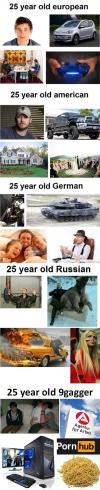 25 year olds from various places, european, american, german, russian, 9gagger