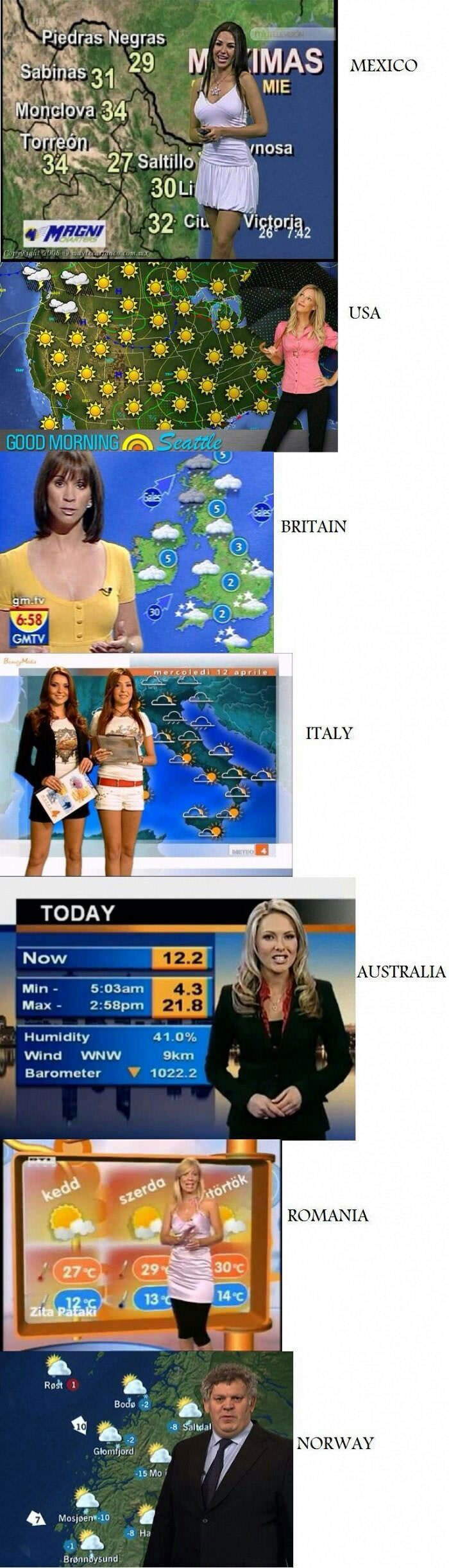 Hot Weather Women - JustPost: Virtually entertaining
