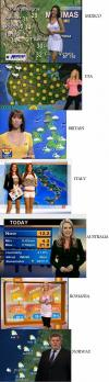 the weather segment on most news stations versus norway, good looking women combo breaker