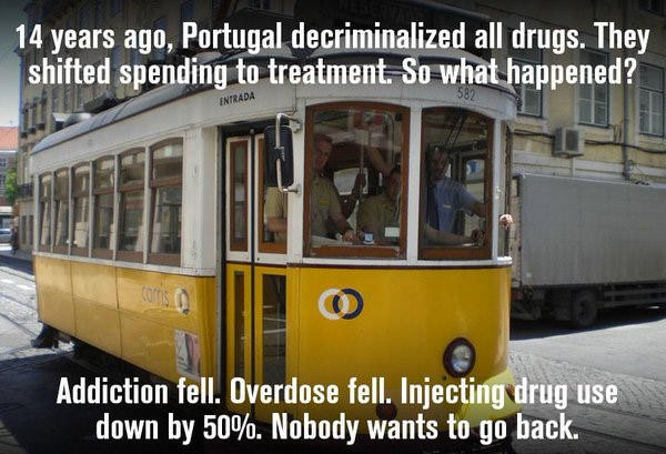 14 years ago portugal decriminalized all drugs, they shifted spending to treatment, so what happened?, addiction fell, overdose fell, injecting drug use down by 50%, nobody wants to go back