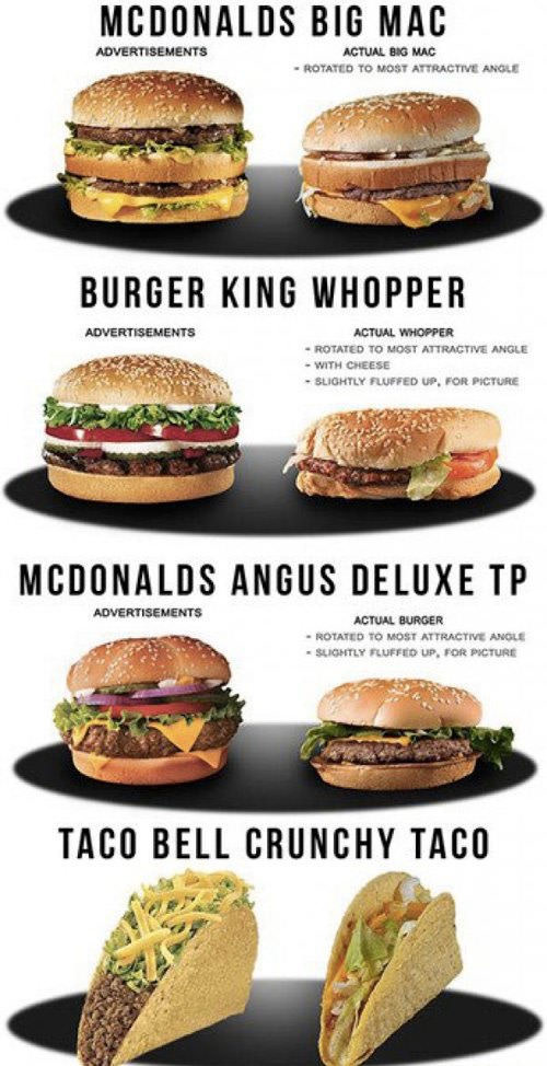 fast food advertising is a big fat lie