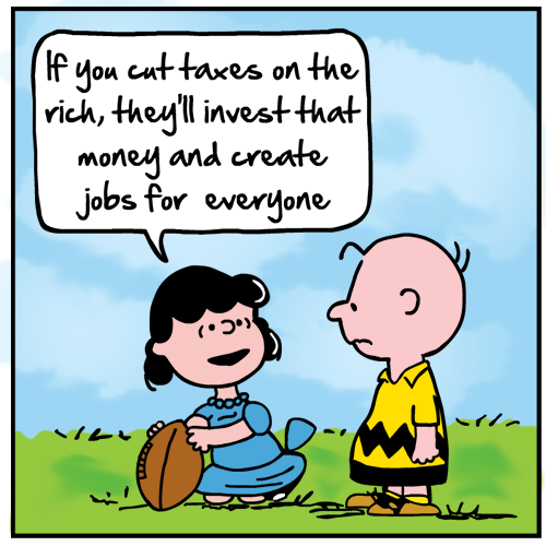 if you cut taxes on the rich, they'll invest that money and create jobs for everyone