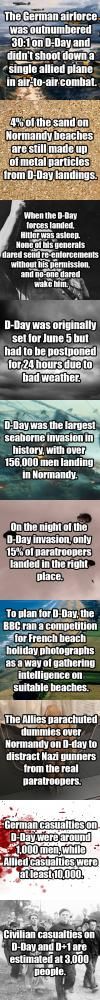 just some facts about d-day