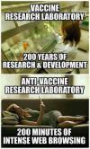 vaccinne research laboratory, 200 years of research and development, anti-vaccine research laboratory, 200 minutes of intense web browsing, meme