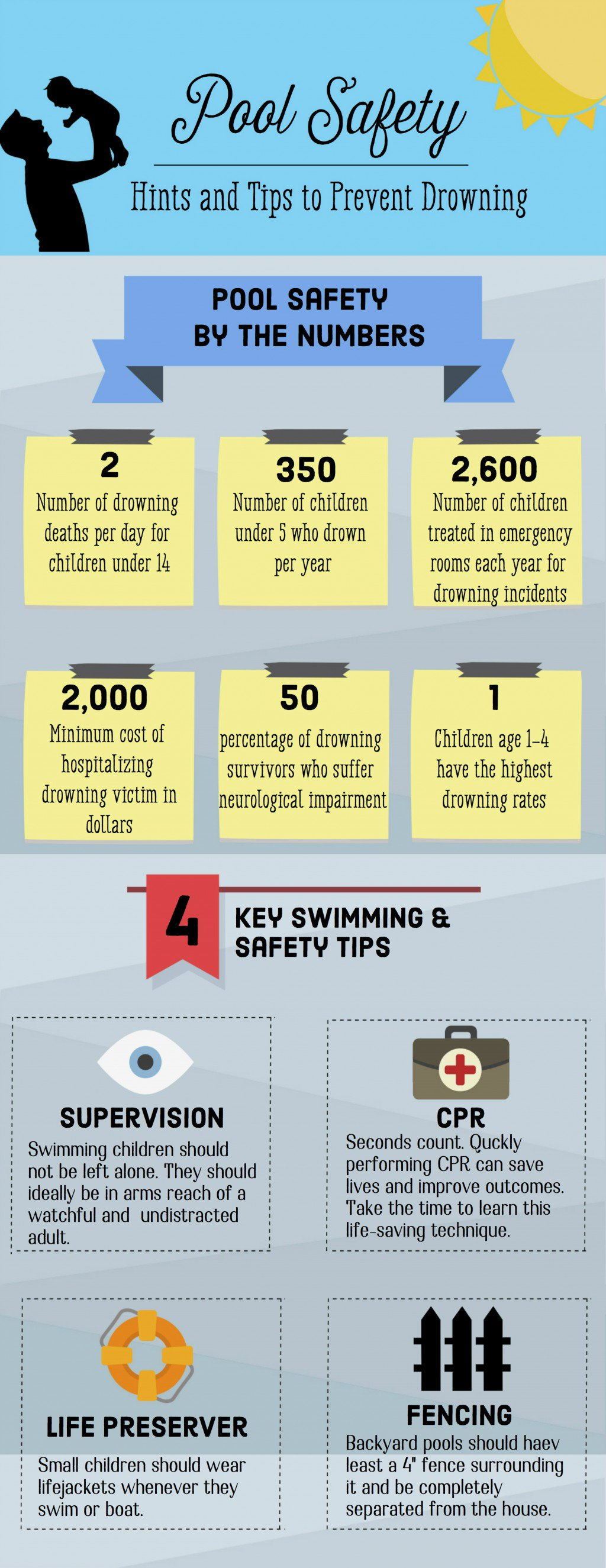 pool safety, hints and tips to prevent drowning