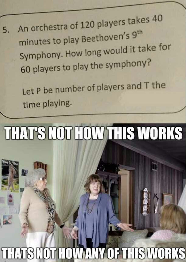 that's not how this works, that's not how any of this works, an orchestra of 120 players takes 40 minutes to play beethoven's 9th symphony, how long would it take for 60 players to play the symphony?
