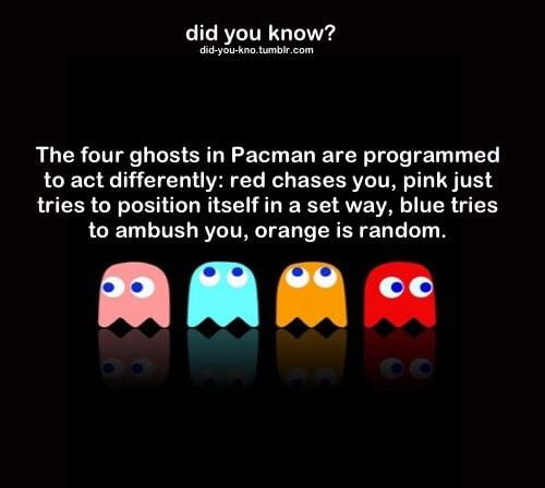 the four ghosts in paceman are programmed to act differently, red chases you, pink just tries to position itself in a set way, blue tries to ambush you, orange is random, pacman did you know