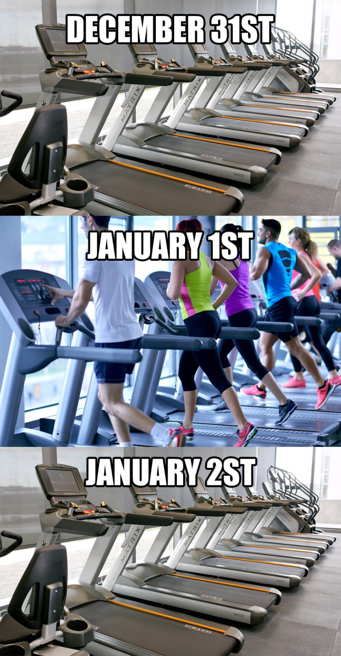 december 31st, january 1st, january 2nd, gym full, gym empty