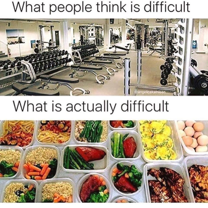 what people think is difficult, what is actually difficult, going to the gym, exercise, healthy eating, health food