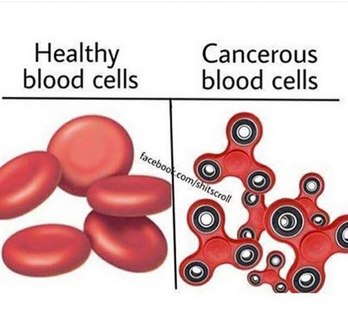 healthy vs unhealthy blood cells, fact, fidget, spinners, red