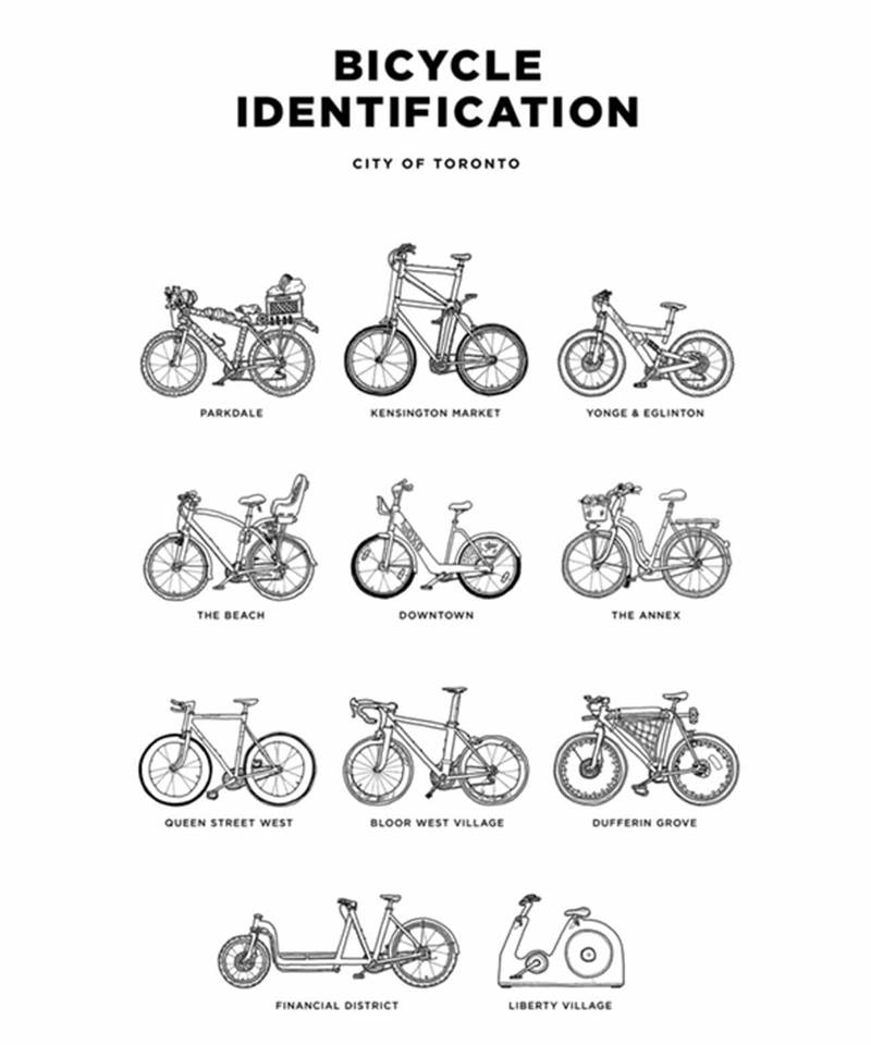 bicycle identification, city of toronto