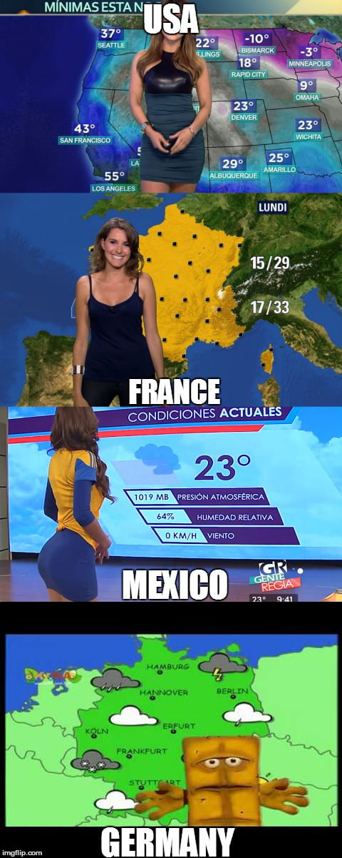 weather person in use, franc, mexico and germany