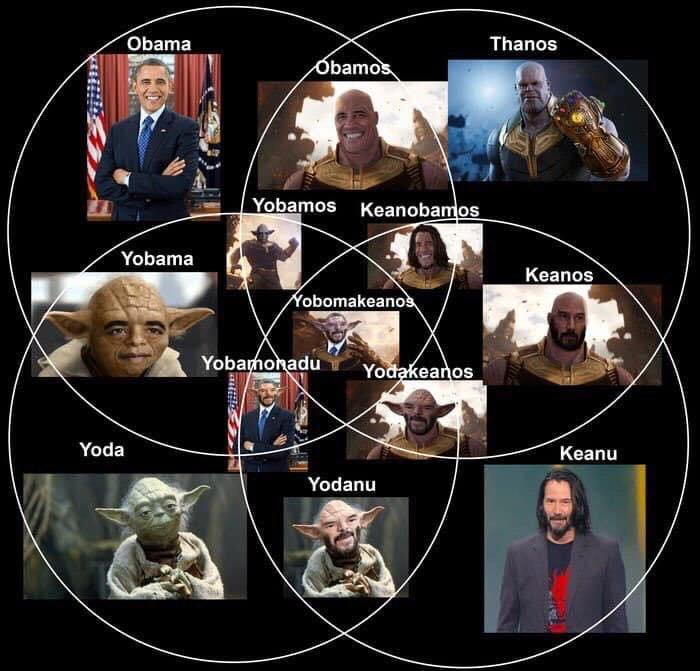 obama thanos yoga and keanu venn diagram