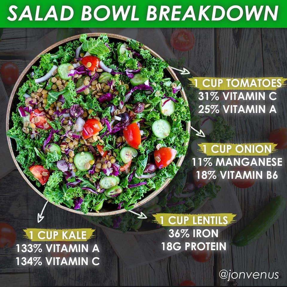 salad bowl breakdown tomatoes, onion, kale, lentils, nutrition, food, jonvenus