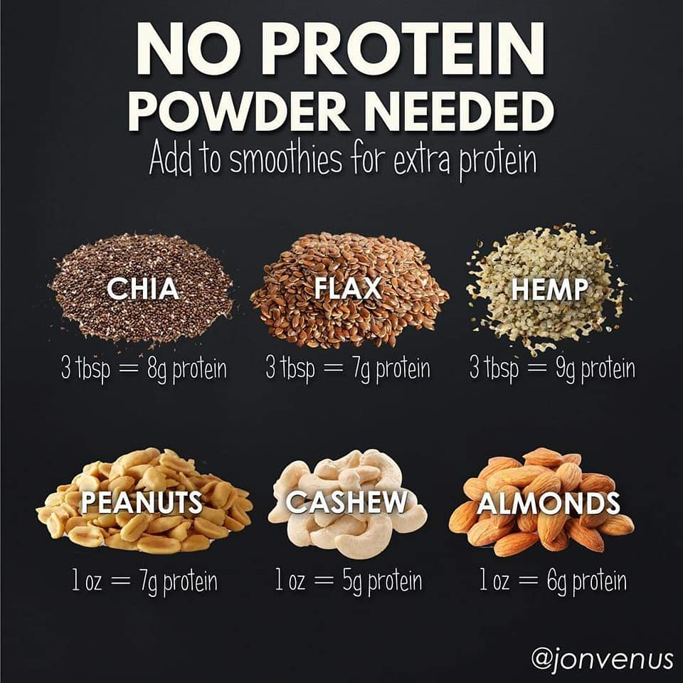 no protein powder needed, add to smoothies for extra protein, chia, flax, hemp, peanuts, cashew, almonds, food, nutrition