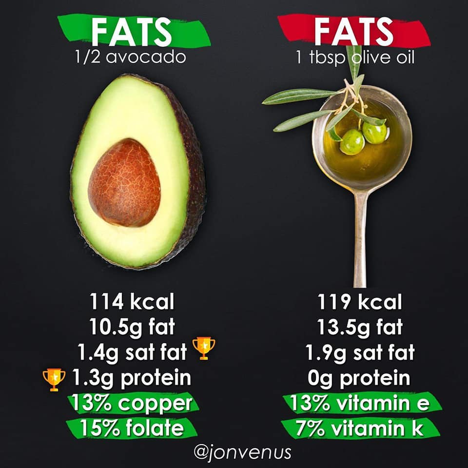healthy fats, avocado, olive oil, nutrition, jonvenus