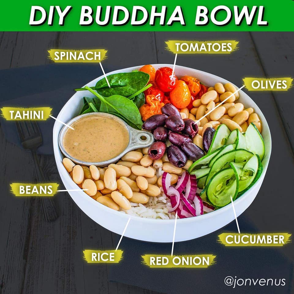 diy buddha bowl, spinach, tomatoes, tahini, beans, rice, red onion, cucumber, olives