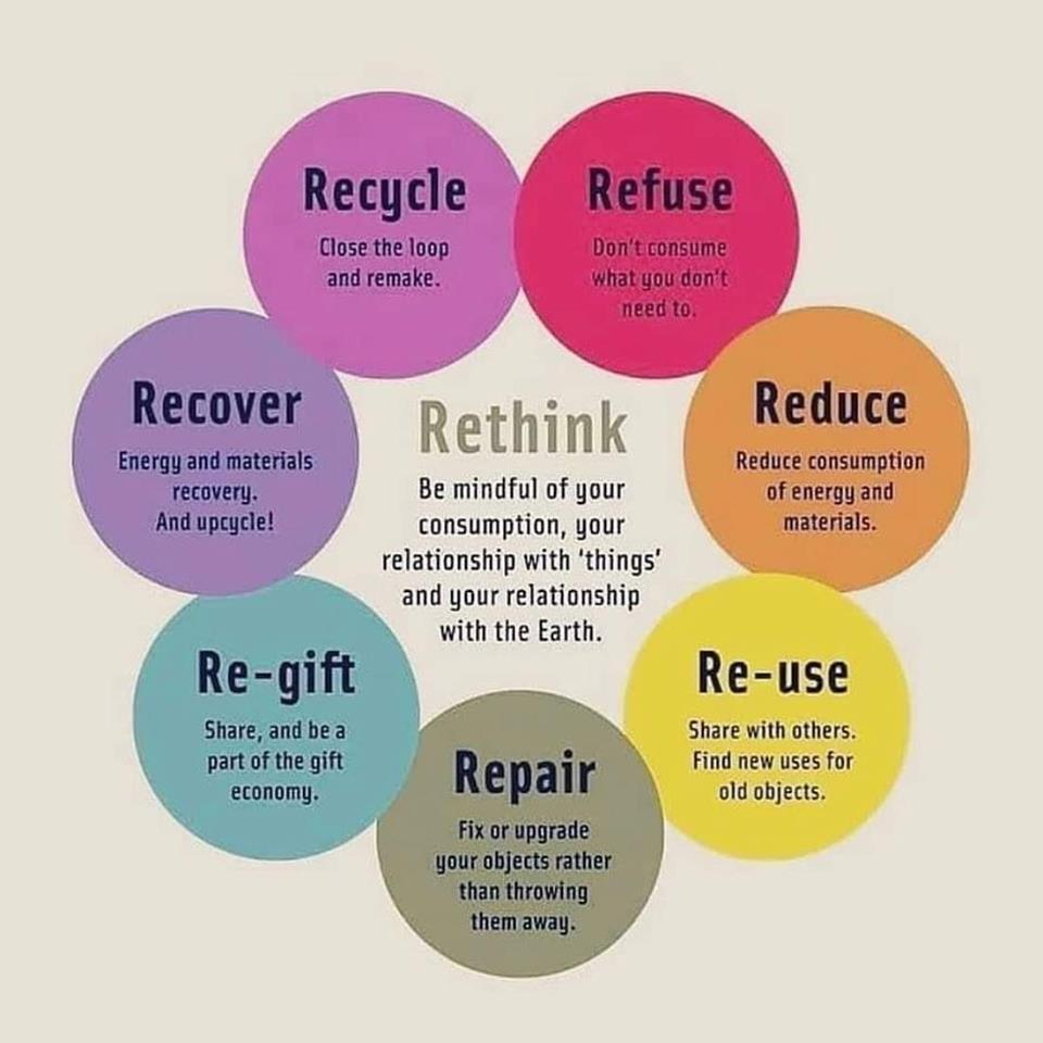 recycle, refuse, reduce, re-use, repair, re-gift, recover, rethink, be mindful of your consumption, your relationship with things and your relationship with the earth